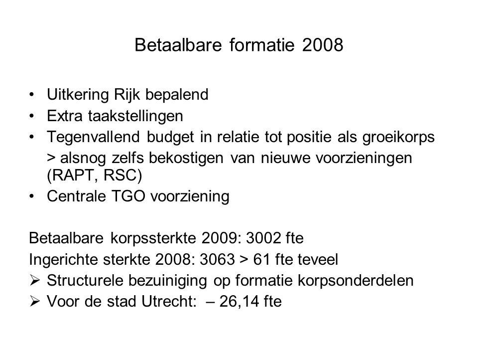 Betaalbare formatie 2008 Uitkering Rijk bepalend Extra taakstellingen Tegenvallend budget in relatie tot positie als groeikorps > alsnog zelfs bekostigen van nieuwe voorzieningen (RAPT, RSC) Centrale TGO voorziening Betaalbare korpssterkte 2009: 3002 fte Ingerichte sterkte 2008: 3063 > 61 fte teveel  Structurele bezuiniging op formatie korpsonderdelen  Voor de stad Utrecht: – 26,14 fte