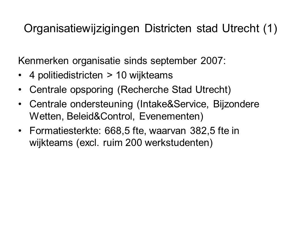 Organisatiewijzigingen Districten stad Utrecht (1) Kenmerken organisatie sinds september 2007: 4 politiedistricten > 10 wijkteams Centrale opsporing (Recherche Stad Utrecht) Centrale ondersteuning (Intake&Service, Bijzondere Wetten, Beleid&Control, Evenementen) Formatiesterkte: 668,5 fte, waarvan 382,5 fte in wijkteams (excl.