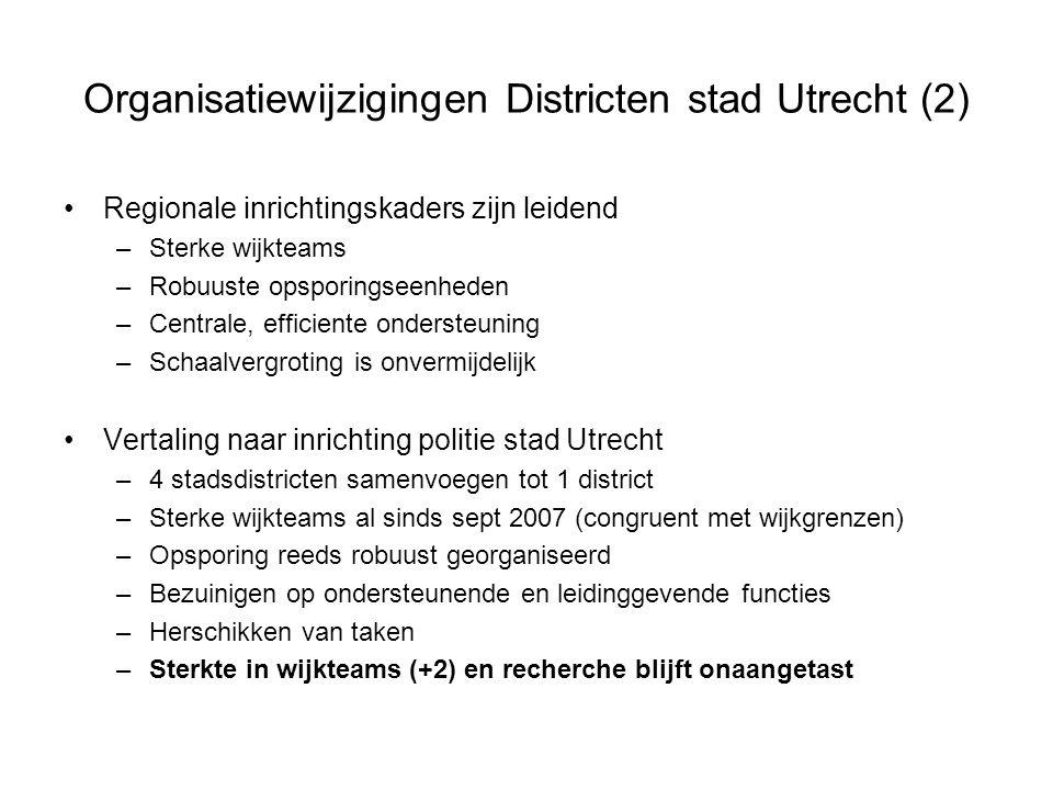 Organisatiewijzigingen Districten stad Utrecht (2) Regionale inrichtingskaders zijn leidend –Sterke wijkteams –Robuuste opsporingseenheden –Centrale, efficiente ondersteuning –Schaalvergroting is onvermijdelijk Vertaling naar inrichting politie stad Utrecht –4 stadsdistricten samenvoegen tot 1 district –Sterke wijkteams al sinds sept 2007 (congruent met wijkgrenzen) –Opsporing reeds robuust georganiseerd –Bezuinigen op ondersteunende en leidinggevende functies –Herschikken van taken –Sterkte in wijkteams (+2) en recherche blijft onaangetast