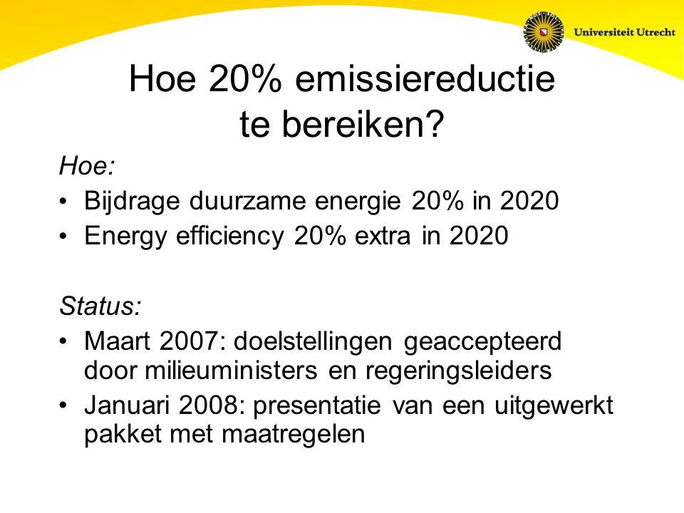 Hoe 20% emissiereductie te bereiken.