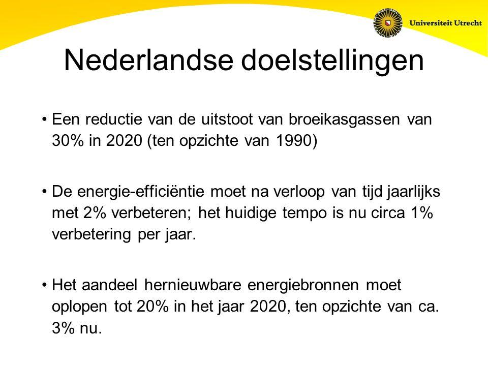 Nederlandse doelstellingen Een reductie van de uitstoot van broeikasgassen van 30% in 2020 (ten opzichte van 1990) De energie-efficiëntie moet na verloop van tijd jaarlijks met 2% verbeteren; het huidige tempo is nu circa 1% verbetering per jaar.