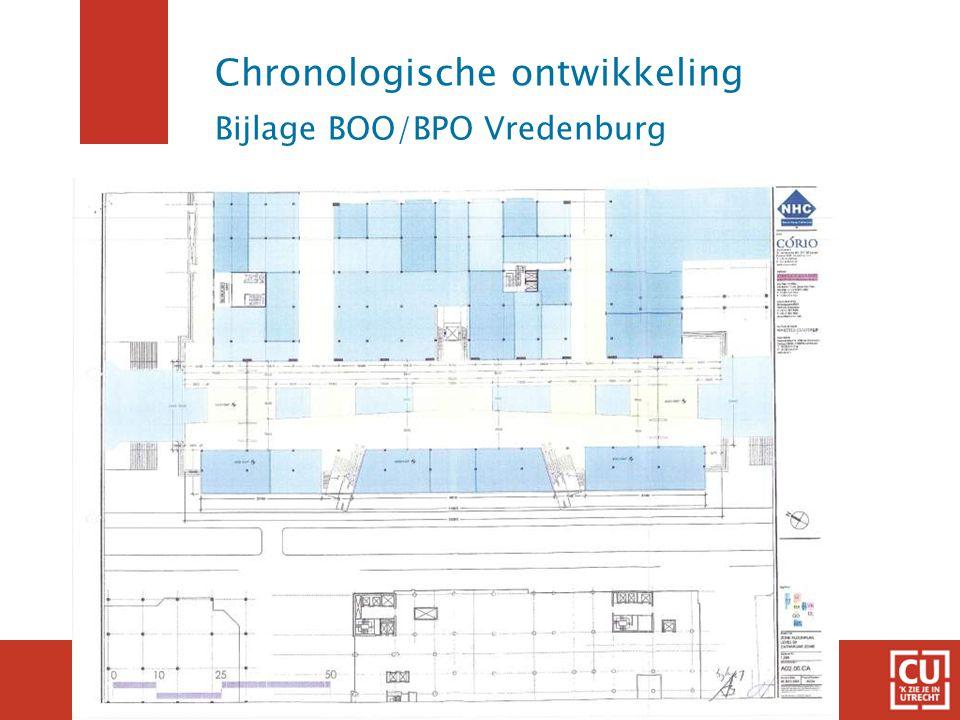 Chronologische ontwikkeling Bijlage BOO/BPO Vredenburg