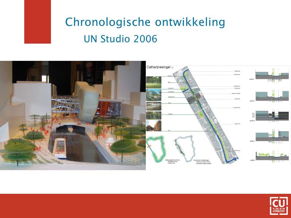 Chronologische ontwikkeling UN Studio 2006