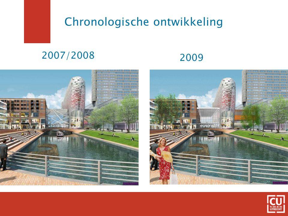 2009 2007/2008 Chronologische ontwikkeling