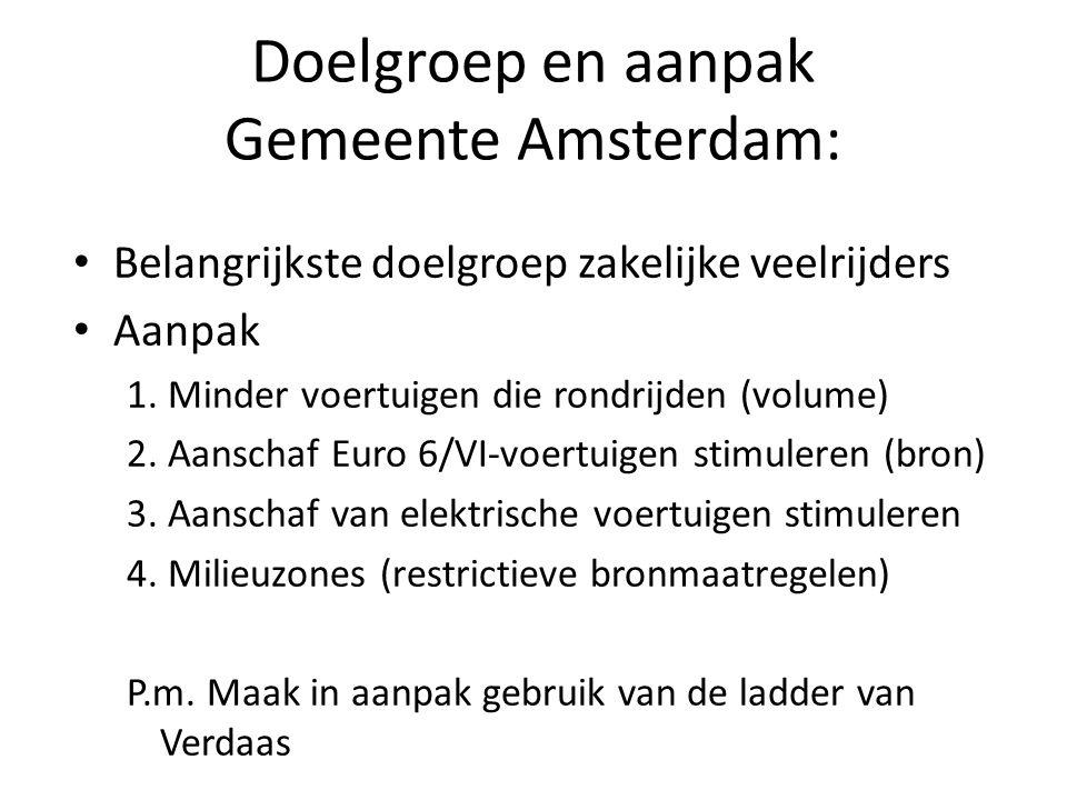 Minder voertuigen die rondrijden Amsterdam: de aanpak die het meeste oplevert en het minste kost – Toegangsdosering voor de stad, vanaf alle snelwegen en invalswegen – Beprijzen particuliere parkeerterreinen (WOZ), hogere parkeertarieven, lagere parkeernormen – Rabo- & SNS-strategie: Stimuleer fiets en OV