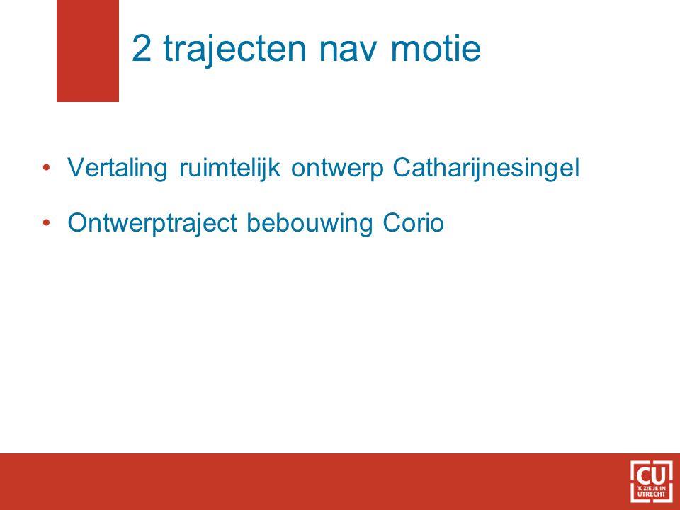 2 trajecten nav motie Vertaling ruimtelijk ontwerp Catharijnesingel Ontwerptraject bebouwing Corio