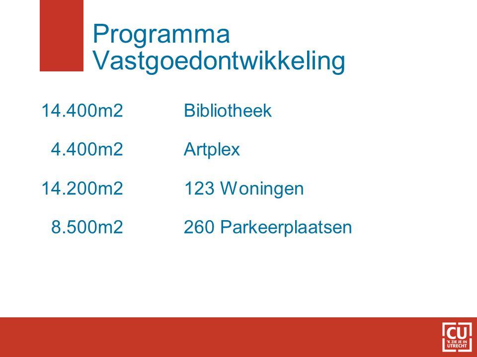 Programma Vastgoedontwikkeling 14.400m2 Bibliotheek 4.400m2Artplex 14.200m2123 Woningen 8.500m2260 Parkeerplaatsen