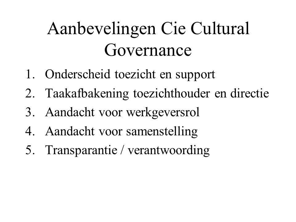 Aanbevelingen Cie Cultural Governance 1.Onderscheid toezicht en support 2.Taakafbakening toezichthouder en directie 3.Aandacht voor werkgeversrol 4.Aandacht voor samenstelling 5.Transparantie / verantwoording