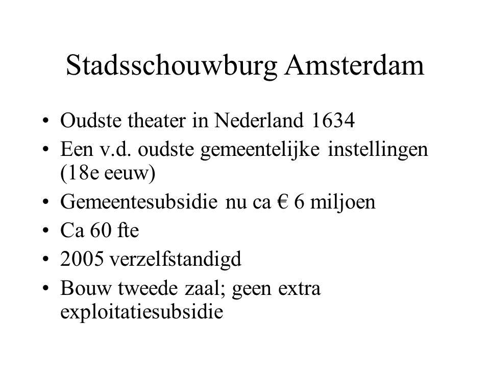 Stadsschouwburg Amsterdam Oudste theater in Nederland 1634 Een v.d. oudste gemeentelijke instellingen (18e eeuw) Gemeentesubsidie nu ca € 6 miljoen Ca