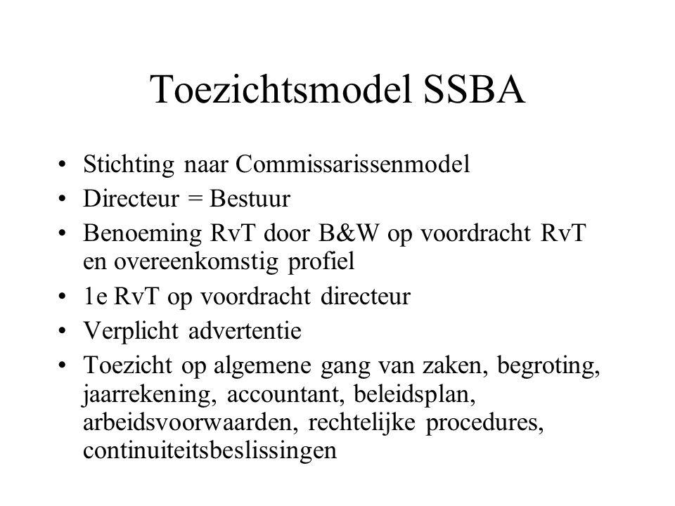 Toezichtsmodel SSBA Stichting naar Commissarissenmodel Directeur = Bestuur Benoeming RvT door B&W op voordracht RvT en overeenkomstig profiel 1e RvT o