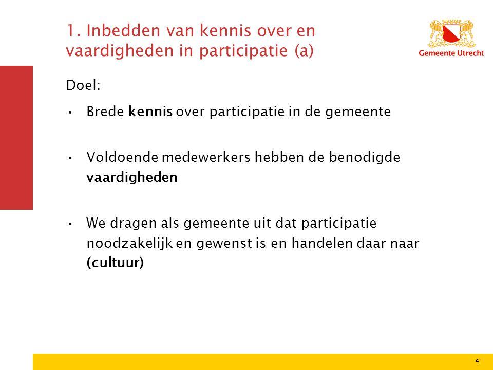 4 1. Inbedden van kennis over en vaardigheden in participatie (a) Doel: Brede kennis over participatie in de gemeente Voldoende medewerkers hebben de