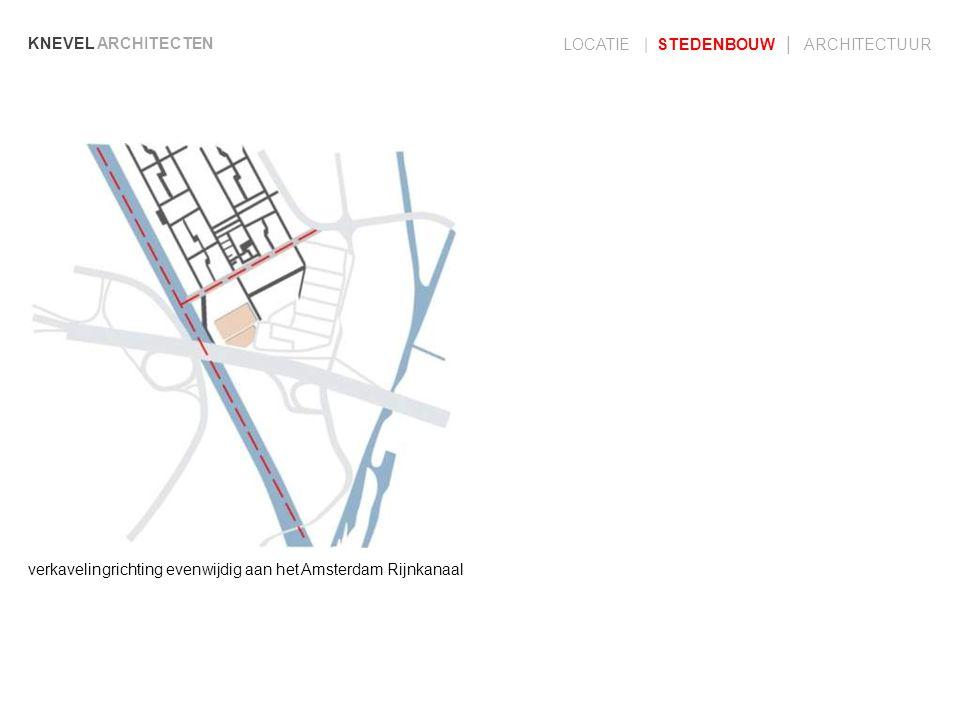 KNEVEL ARCHITECTEN LOCATIE | STEDENBOUW | ARCHITECTUUR verkavelingrichting evenwijdig aan het Amsterdam Rijnkanaal
