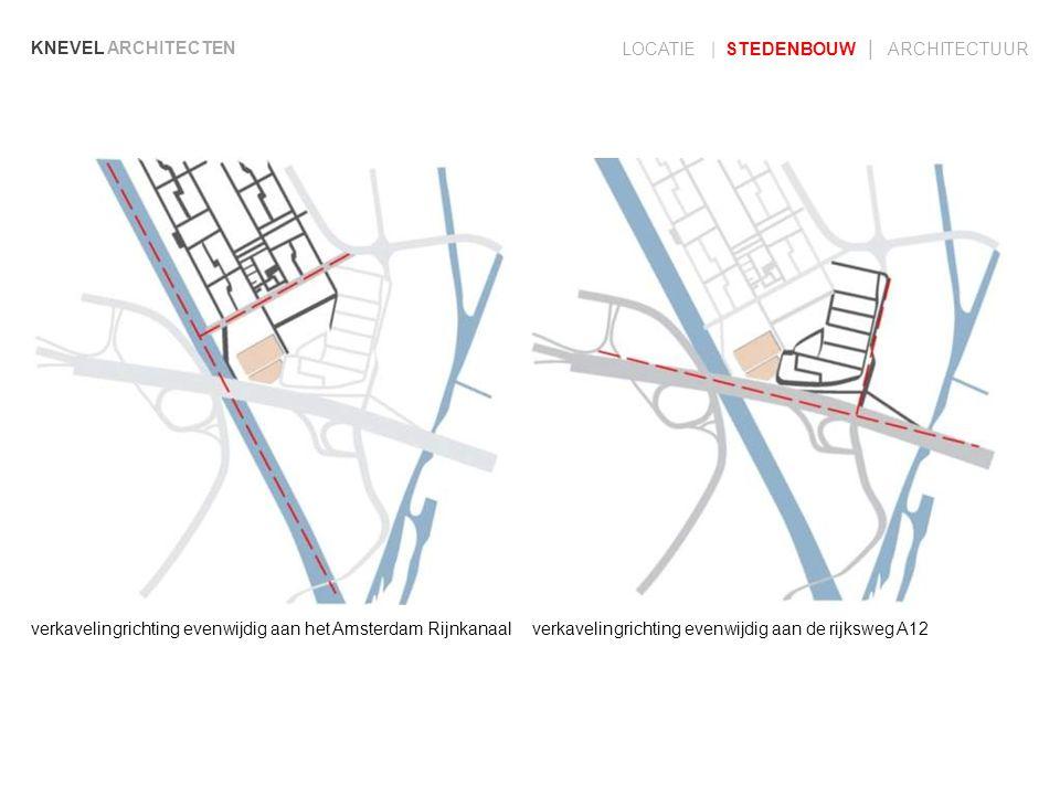 KNEVEL ARCHITECTEN LOCATIE | STEDENBOUW | ARCHITECTUUR verkavelingrichting evenwijdig aan het Amsterdam Rijnkanaalverkavelingrichting evenwijdig aan d