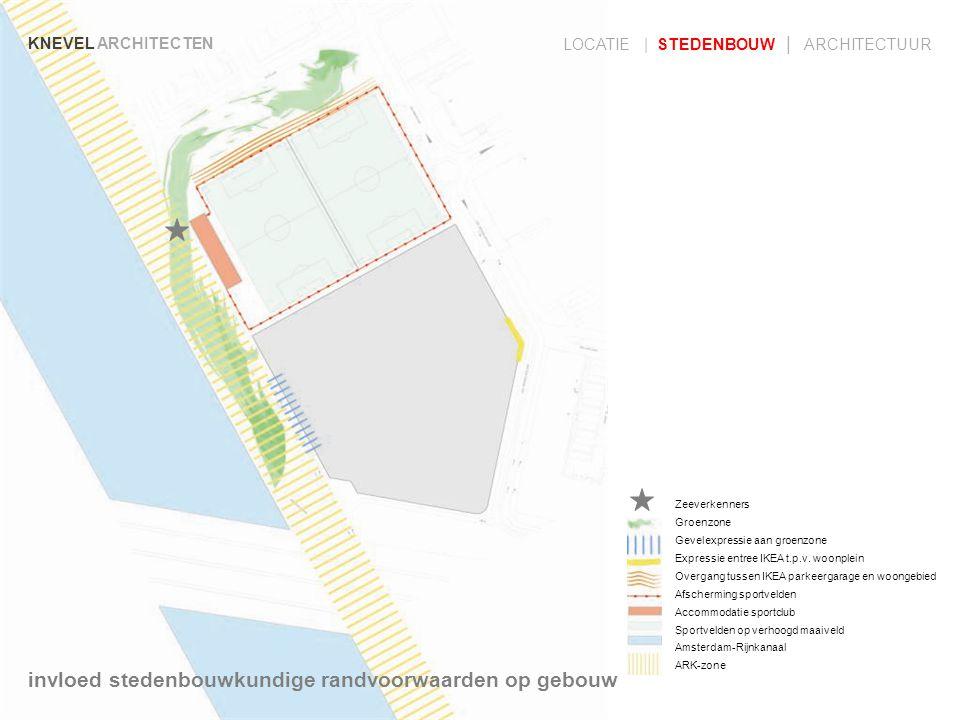 KNEVEL ARCHITECTEN LOCATIE | STEDENBOUW | ARCHITECTUUR Zeeverkenners Groenzone Gevelexpressie aan groenzone Expressie entree IKEA t.p.v. woonplein Ove