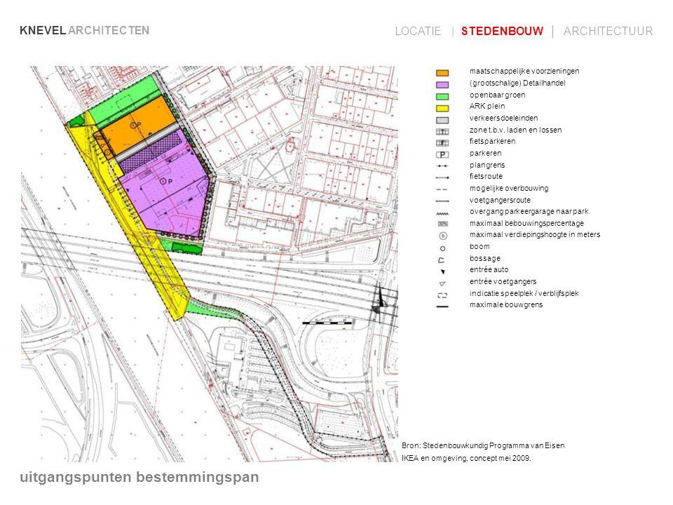 KNEVEL ARCHITECTEN LOCATIE | STEDENBOUW | ARCHITECTUUR maatschappelijke voorzieningen (grootschalige) Detailhandel openbaar groen ARK plein verkeersdo