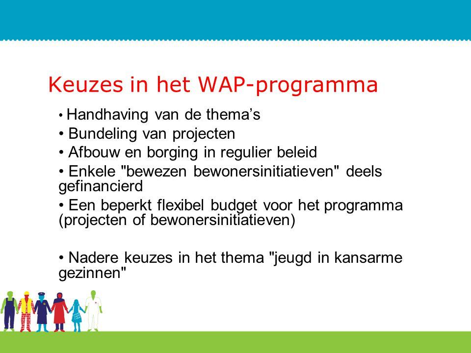 Keuzes in het WAP-programma Handhaving van de thema's Bundeling van projecten Afbouw en borging in regulier beleid Enkele