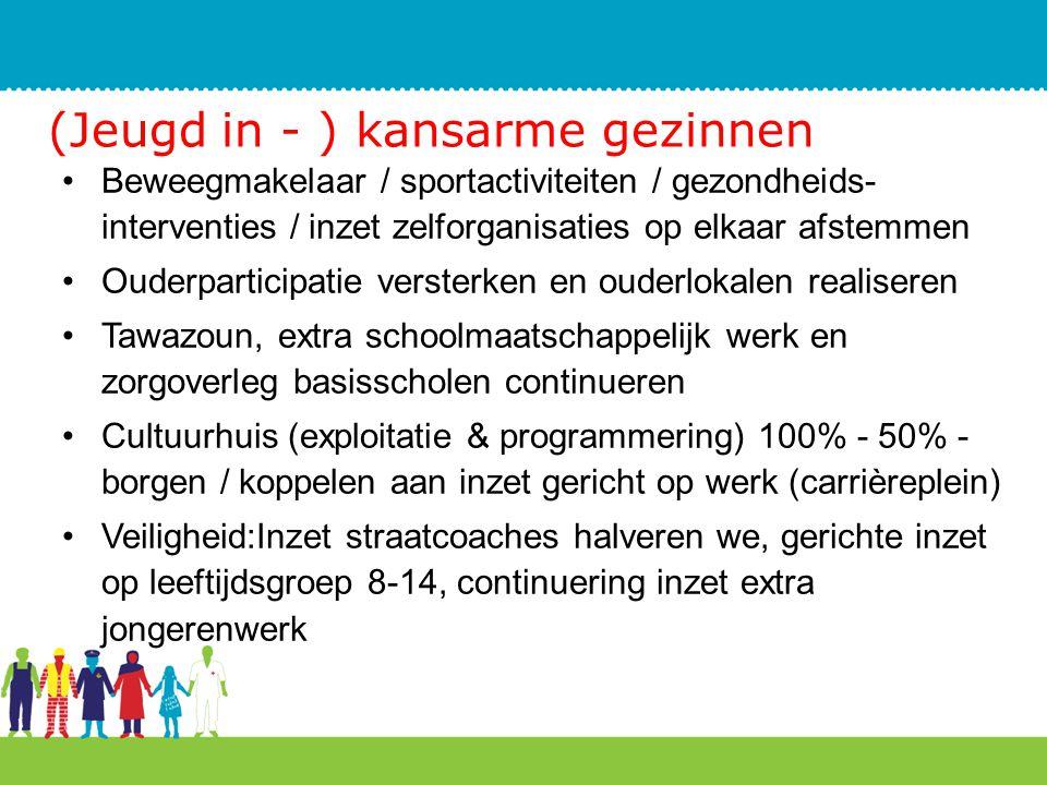 (Jeugd in - ) kansarme gezinnen Beweegmakelaar / sportactiviteiten / gezondheids- interventies / inzet zelforganisaties op elkaar afstemmen Ouderparti