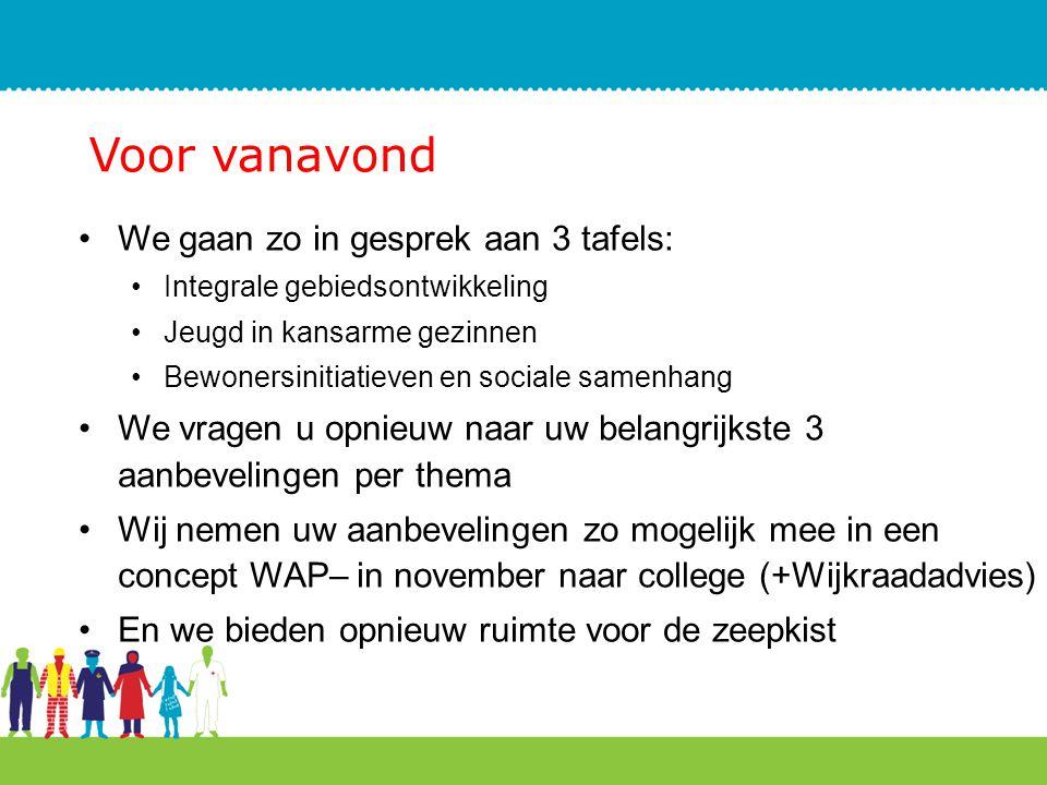 Voor vanavond We gaan zo in gesprek aan 3 tafels: Integrale gebiedsontwikkeling Jeugd in kansarme gezinnen Bewonersinitiatieven en sociale samenhang W