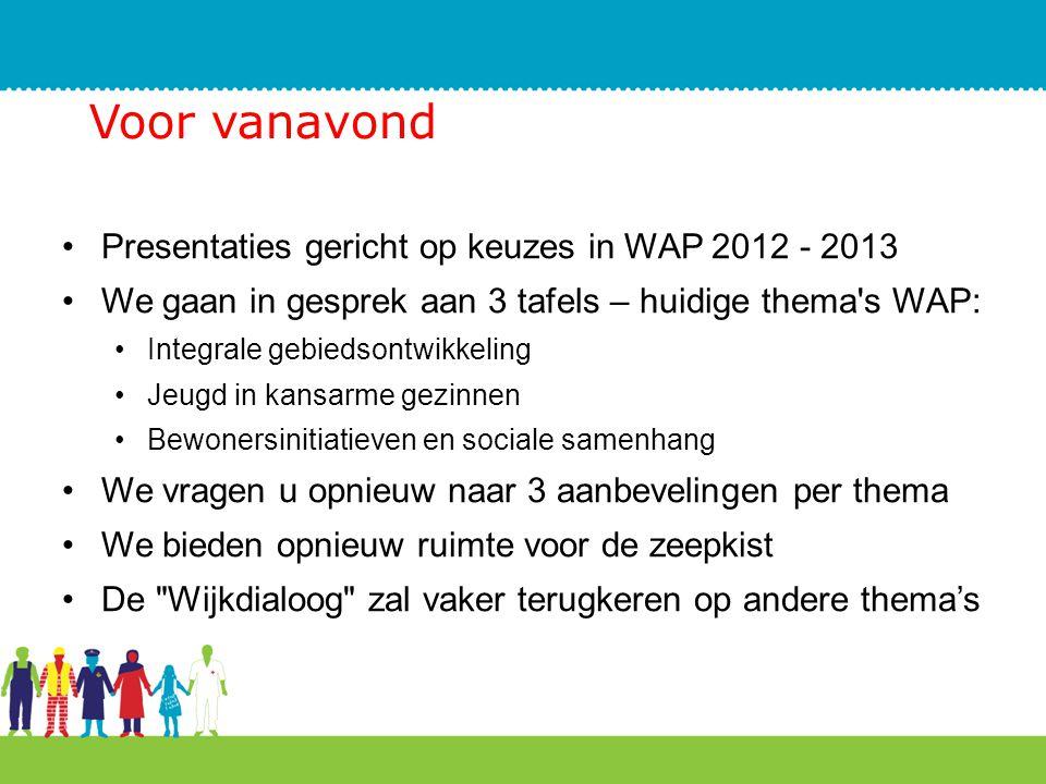 Voor vanavond Presentaties gericht op keuzes in WAP 2012 - 2013 We gaan in gesprek aan 3 tafels – huidige thema's WAP: Integrale gebiedsontwikkeling J