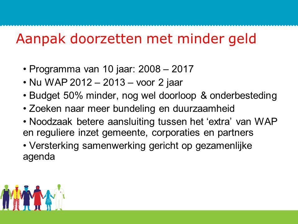 Aanpak doorzetten met minder geld Programma van 10 jaar: 2008 – 2017 Nu WAP 2012 – 2013 – voor 2 jaar Budget 50% minder, nog wel doorloop & onderbeste
