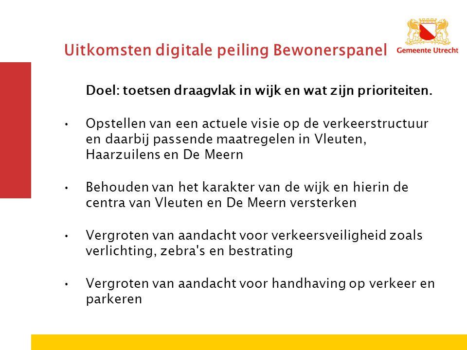 Uitkomsten digitale peiling Bewonerspanel Doel: toetsen draagvlak in wijk en wat zijn prioriteiten.