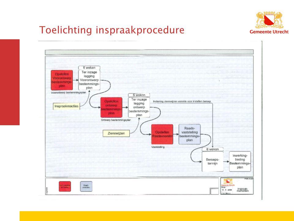 Toelichting inspraakprocedure Introductieronde Toelichting van de aanvraag en vigerende bestemmingsplan Introductie ontwikkelaar en architect Toelichten visie op de ontwikkeling Presentatie initiatief Toelichting inspraakprocedure Vragen