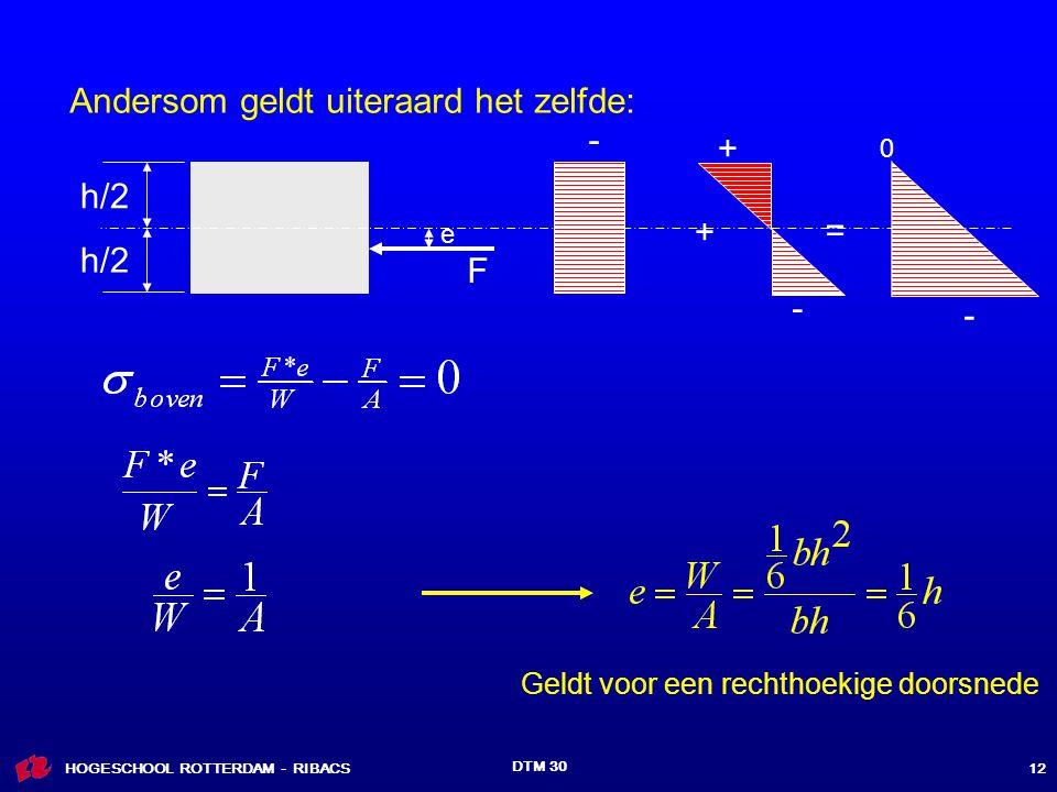 HOGESCHOOL ROTTERDAM - RIBACS DTM 30 12 h/2 F - e - + + = - 0 Geldt voor een rechthoekige doorsnede Andersom geldt uiteraard het zelfde: