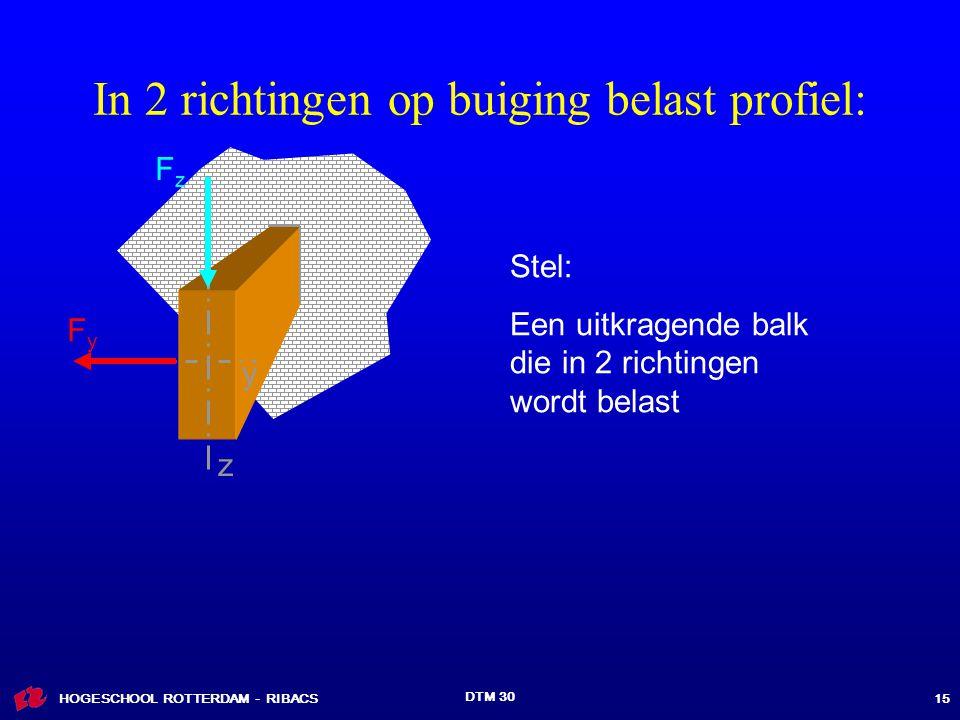 HOGESCHOOL ROTTERDAM - RIBACS DTM 30 15 In 2 richtingen op buiging belast profiel: Stel: Een uitkragende balk die in 2 richtingen wordt belast z y FzFz FyFy