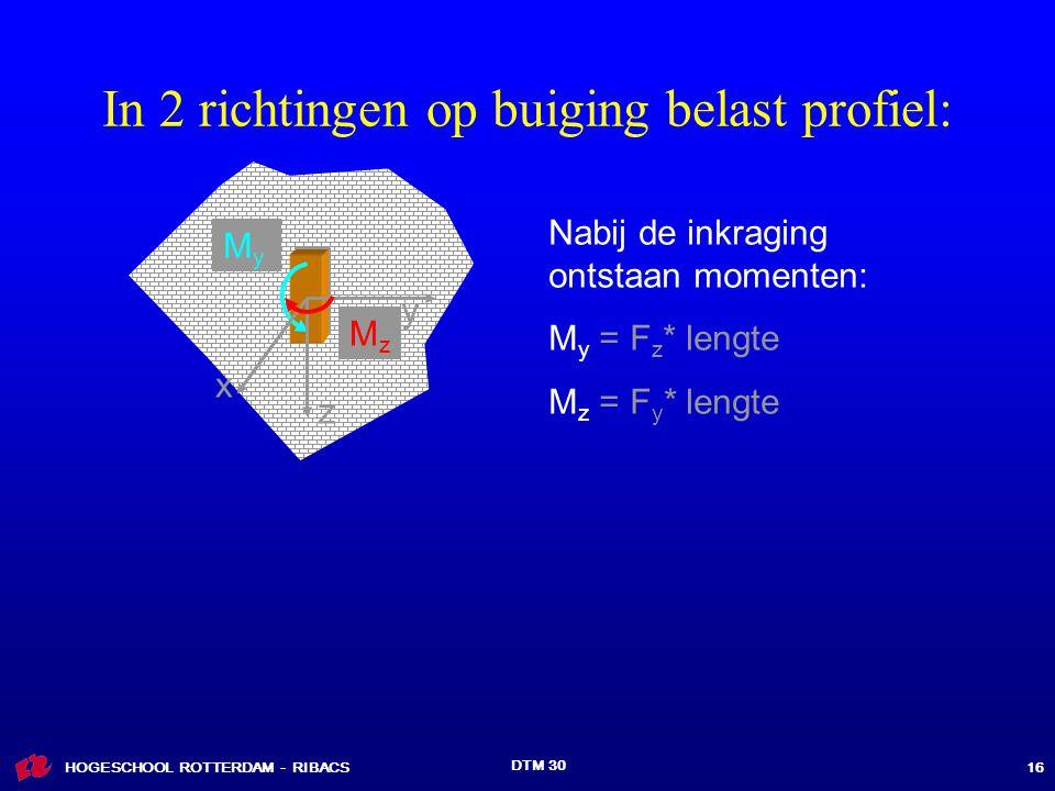 HOGESCHOOL ROTTERDAM - RIBACS DTM 30 16 In 2 richtingen op buiging belast profiel: Nabij de inkraging ontstaan momenten: M y = F z * lengte M z = F y * lengte z x y MyMy MzMz