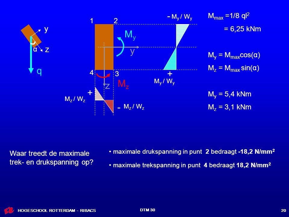 HOGESCHOOL ROTTERDAM - RIBACS DTM 30 20 z y MyMy MzMz - + Waar treedt de maximale trek- en drukspanning op.