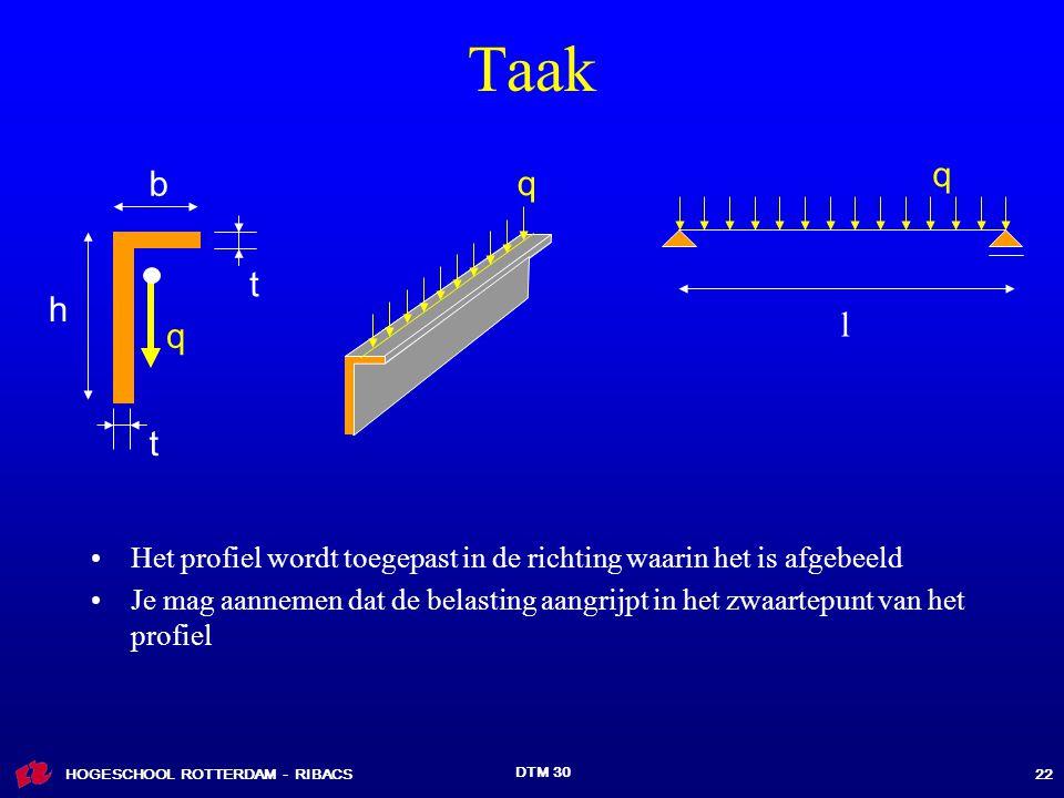 HOGESCHOOL ROTTERDAM - RIBACS DTM 30 22 Taak Het profiel wordt toegepast in de richting waarin het is afgebeeld Je mag aannemen dat de belasting aangrijpt in het zwaartepunt van het profiel t t b h q l q q