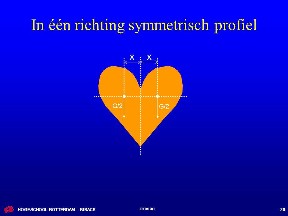 HOGESCHOOL ROTTERDAM - RIBACS DTM 30 26 In één richting symmetrisch profiel G/2 x x