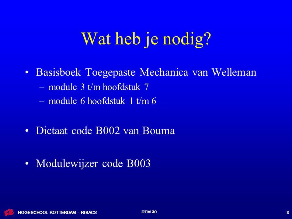 HOGESCHOOL ROTTERDAM - RIBACS DTM 30 3 Wat heb je nodig.