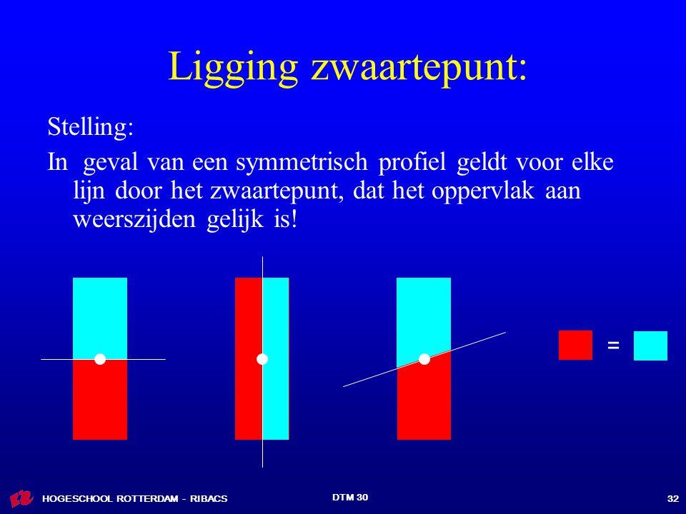 HOGESCHOOL ROTTERDAM - RIBACS DTM 30 32 Ligging zwaartepunt: Stelling: In geval van een symmetrisch profiel geldt voor elke lijn door het zwaartepunt, dat het oppervlak aan weerszijden gelijk is.