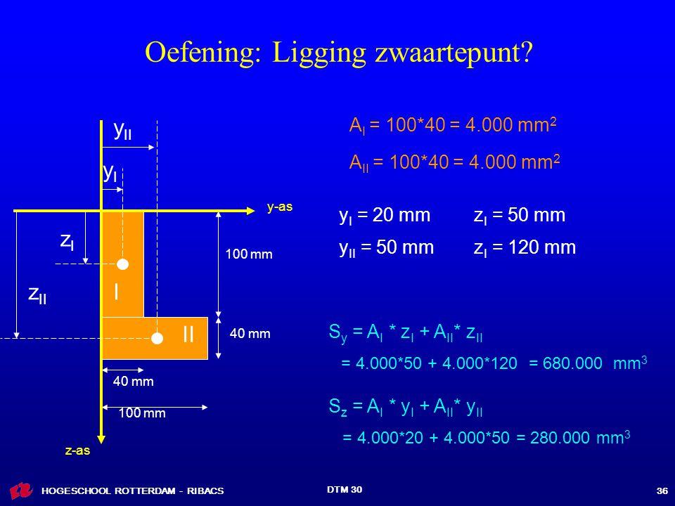 HOGESCHOOL ROTTERDAM - RIBACS DTM 30 36 Oefening: Ligging zwaartepunt.