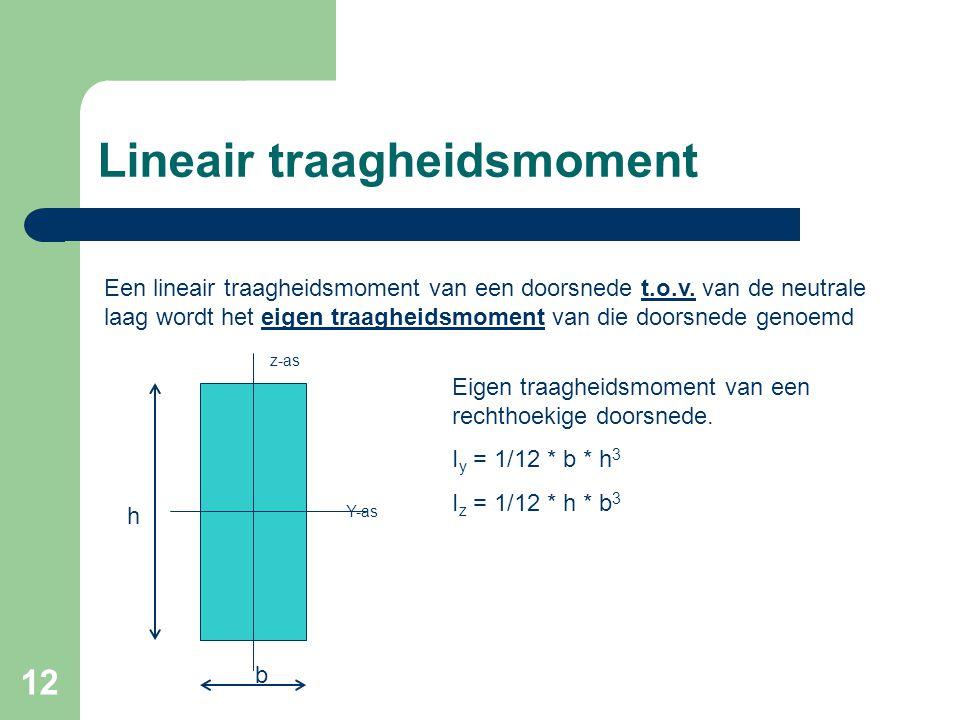 12 Lineair traagheidsmoment Een lineair traagheidsmoment van een doorsnede t.o.v. van de neutrale laag wordt het eigen traagheidsmoment van die doorsn