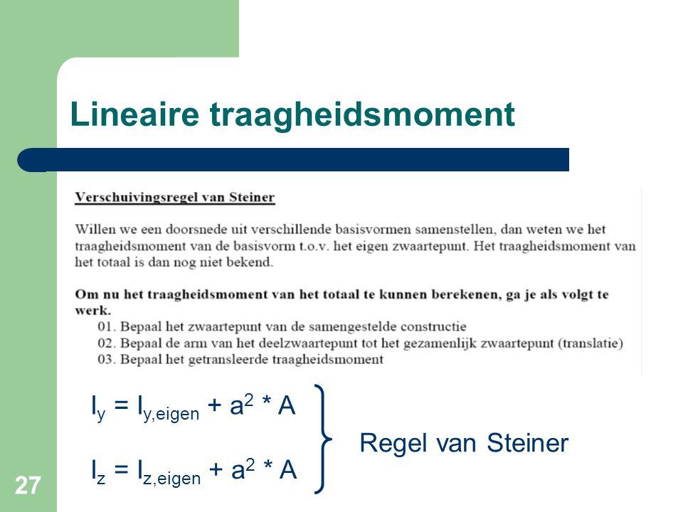 27 Lineaire traagheidsmoment I y = I y,eigen + a 2 * A I z = I z,eigen + a 2 * A Regel van Steiner