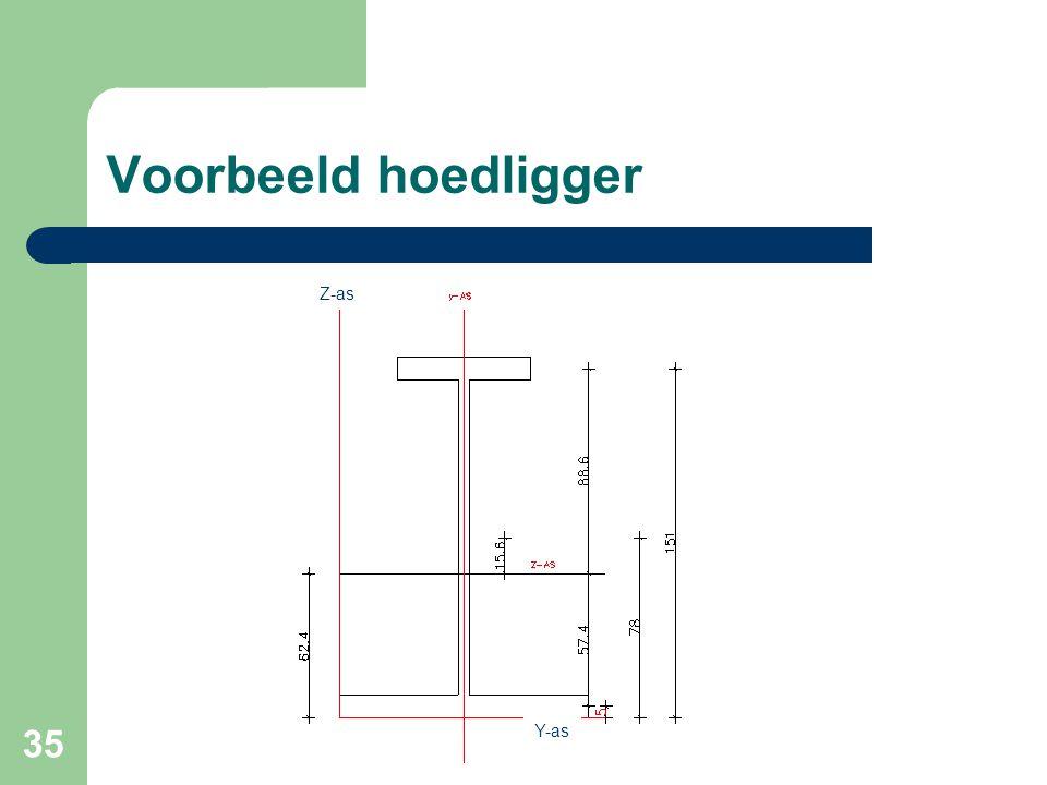 35 Voorbeeld hoedligger Z-as Y-as