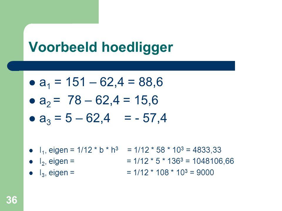 36 Voorbeeld hoedligger a 1 = 151 – 62,4 = 88,6 a 2 = 78 – 62,4 = 15,6 a 3 = 5 – 62,4 = - 57,4 I 1, eigen = 1/12 * b * h 3 = 1/12 * 58 * 10 3 = 4833,3