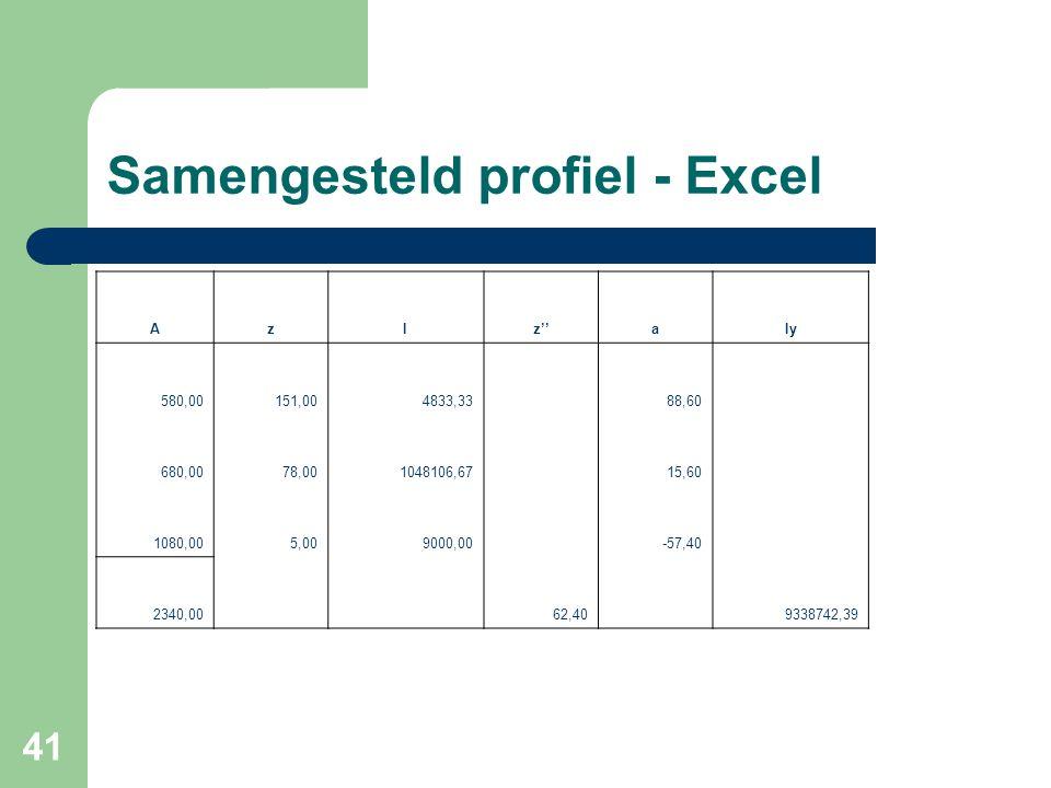 41 Samengesteld profiel - Excel AzIz''aIy 580,00151,004833,33 88,60 680,0078,001048106,67 15,60 1080,005,009000,00 -57,40 2340,00 62,40 9338742,39