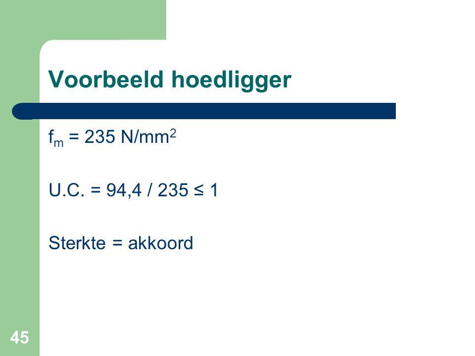 45 Voorbeeld hoedligger f m = 235 N/mm 2 U.C. = 94,4 / 235 ≤ 1 Sterkte = akkoord