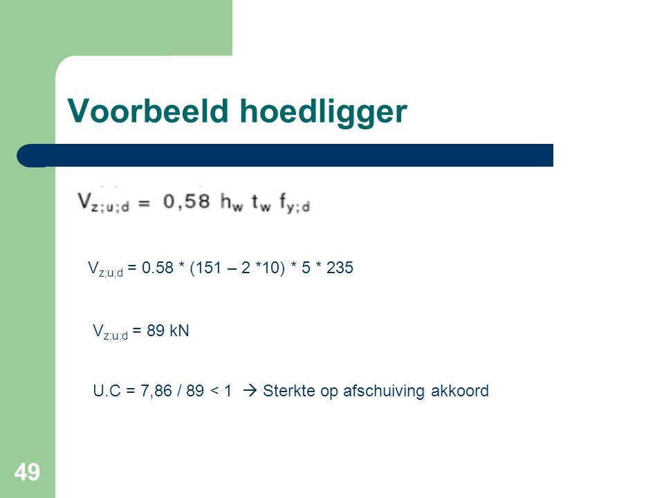 49 Voorbeeld hoedligger V z;u;d = 0.58 * (151 – 2 *10) * 5 * 235 V z;u;d = 89 kN U.C = 7,86 / 89 < 1  Sterkte op afschuiving akkoord