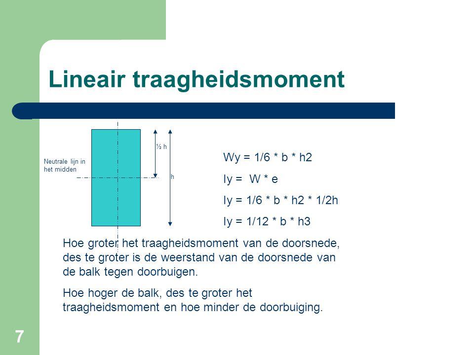 7 Lineair traagheidsmoment Neutrale lijn in het midden ½ h h Wy = 1/6 * b * h2 Iy = W * e Iy = 1/6 * b * h2 * 1/2h Iy = 1/12 * b * h3 Hoe groter het t
