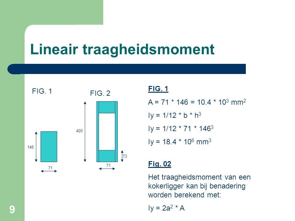 9 Lineair traagheidsmoment 400 71 73 71 146 FIG. 1 FIG. 2 FIG. 1 A = 71 * 146 = 10.4 * 10 3 mm 2 Iy = 1/12 * b * h 3 Iy = 1/12 * 71 * 146 3 Iy = 18.4