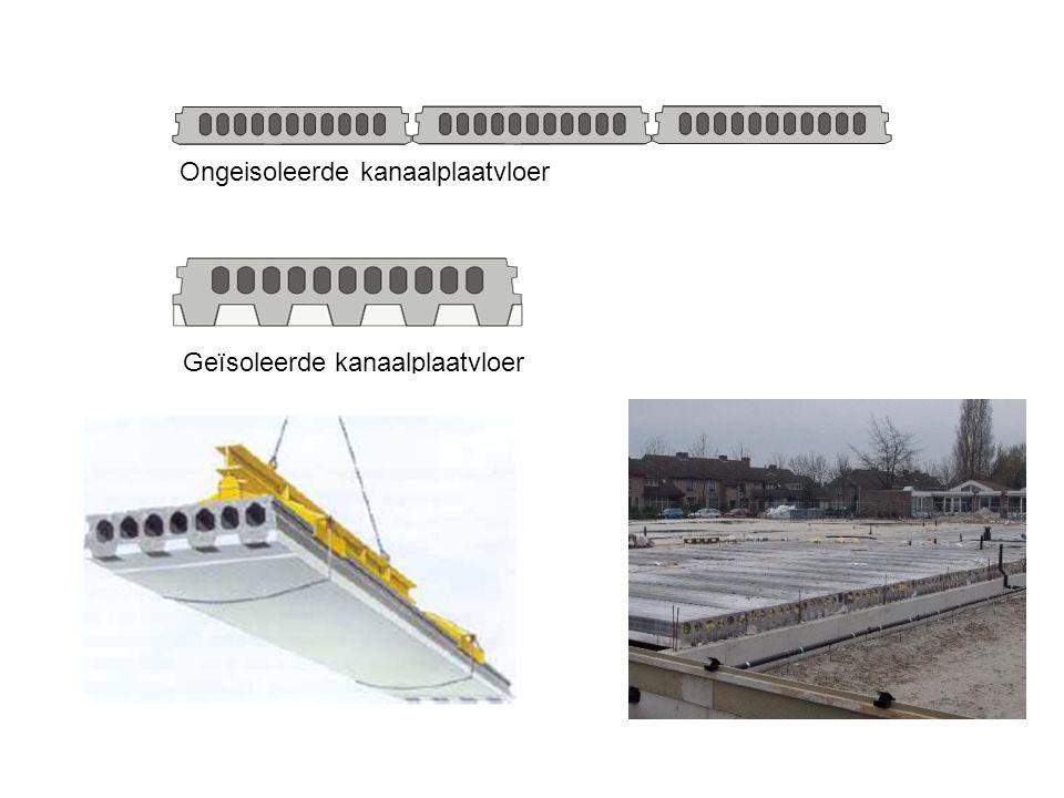 Ongeisoleerde kanaalplaatvloer Geïsoleerde kanaalplaatvloer