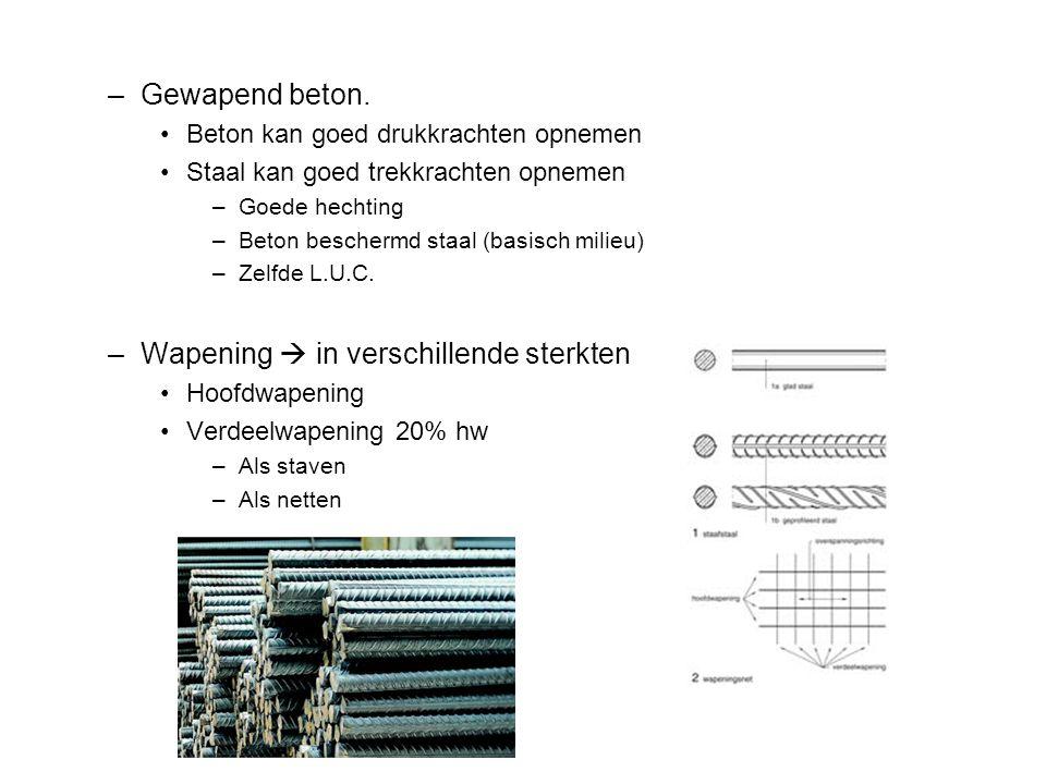 –Gewapend beton. Beton kan goed drukkrachten opnemen Staal kan goed trekkrachten opnemen –Goede hechting –Beton beschermd staal (basisch milieu) –Zelf
