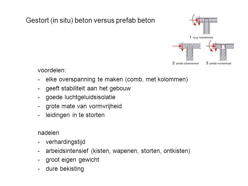 Gestort (in situ) beton versus prefab beton voordelen: -elke overspanning te maken (comb. met kolommen) -geeft stabiliteit aan het gebouw -goede lucht