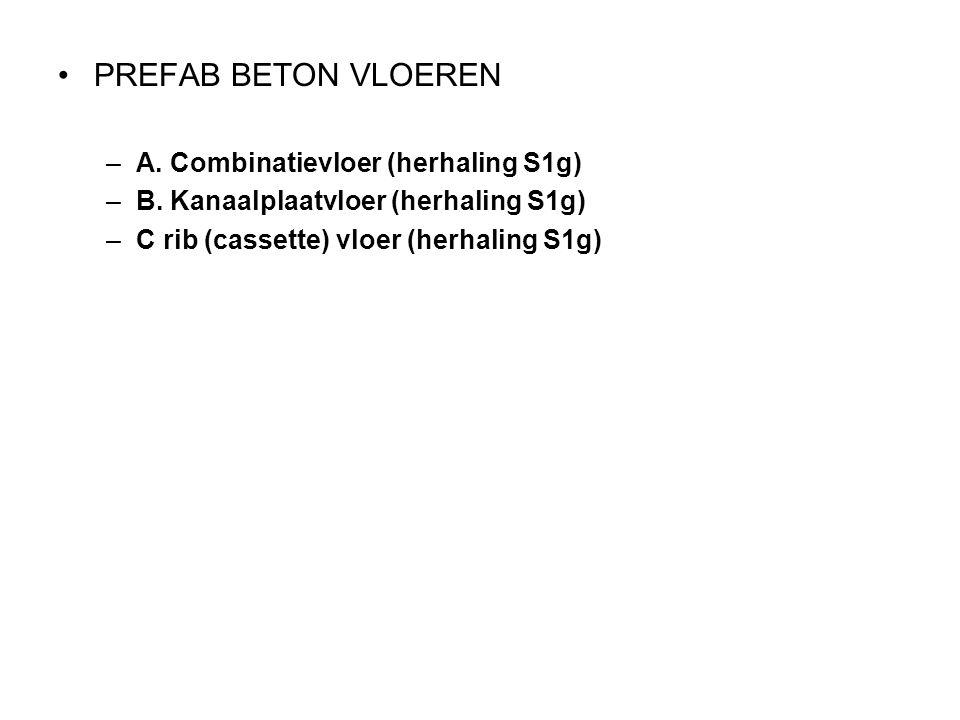 PREFAB BETON VLOEREN –A. Combinatievloer (herhaling S1g) –B. Kanaalplaatvloer (herhaling S1g) –C rib (cassette) vloer (herhaling S1g)