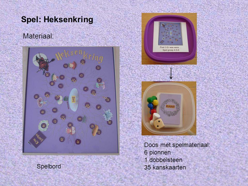 Materiaal: Spel: Heksenkring Doos met spelmateriaal: 6 pionnen 1 dobbelsteen 35 kanskaarten Spelbord