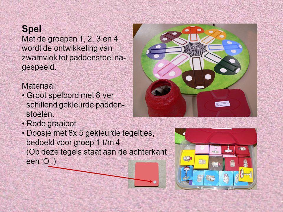 Spel Met de groepen 1, 2, 3 en 4 wordt de ontwikkeling van zwamvlok tot paddenstoel na- gespeeld. Materiaal: Groot spelbord met 8 ver- schillend gekle